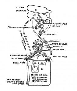 Scott Scba Parts Diagram - Tractor Repair With Wiring Diagram